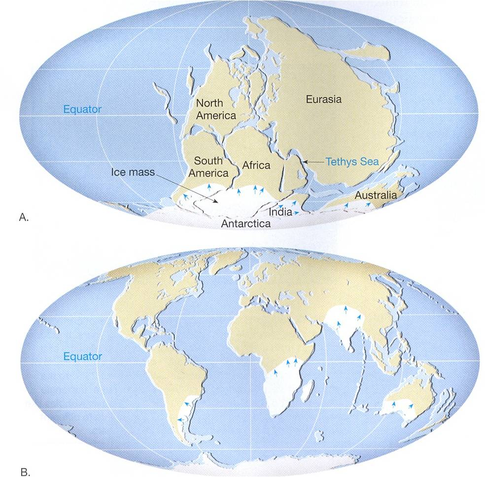 the concept behind the theory of continental drift